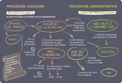 procedure.jpg
